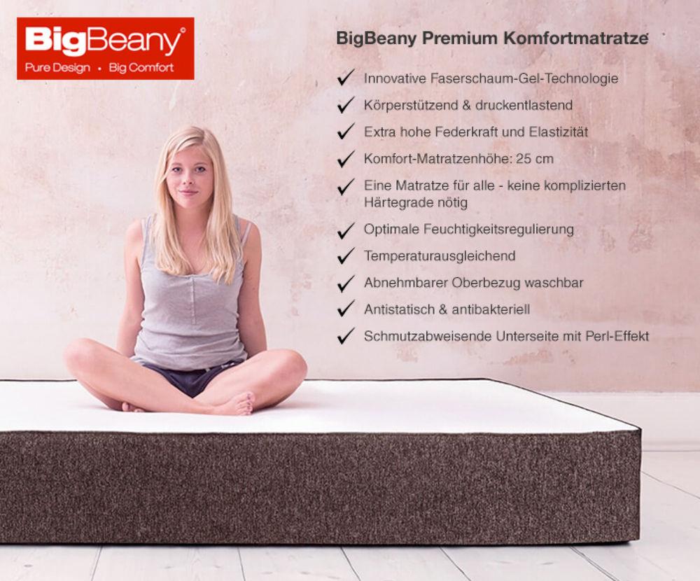 erfahrungen mit casper matratze ehrlicher test gesucht. Black Bedroom Furniture Sets. Home Design Ideas