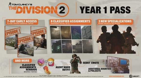 Tom Clancy's The Division 2 Year One Pass