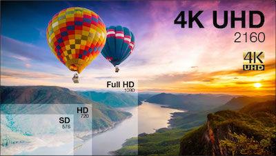 4k tv aufloesung in pixel