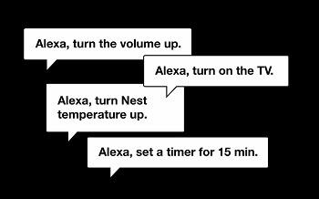 Sonos Beam Alexa