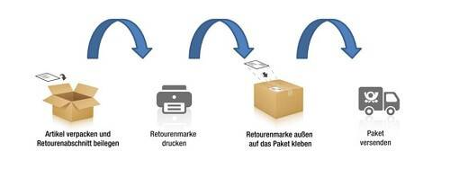 bücher.de-return_policy-how-to