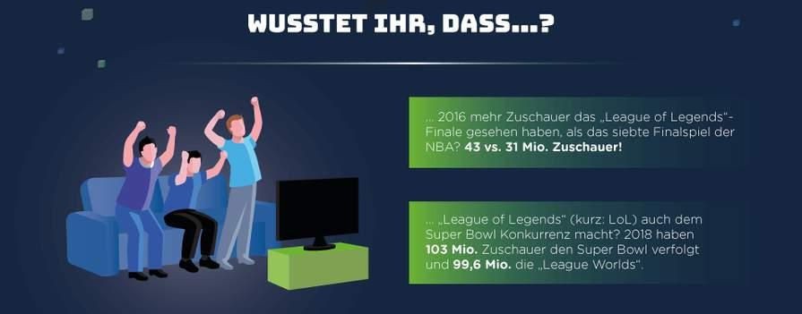 esports infografik Teil 3