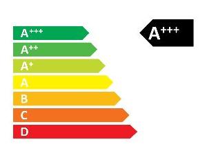 Stromtarif Energielabel A+++