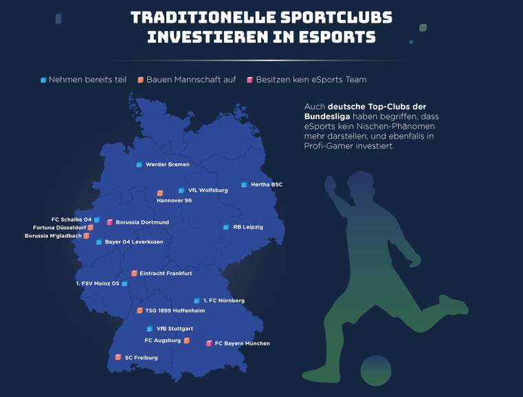 esports infografik Teil 5