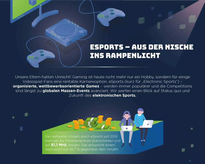 esports infografik Teil 1