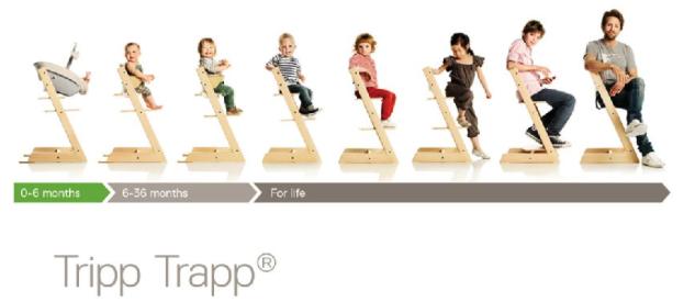 stokke tripp trapp f r 161 10 versandkostenfrei bei babymarkt. Black Bedroom Furniture Sets. Home Design Ideas