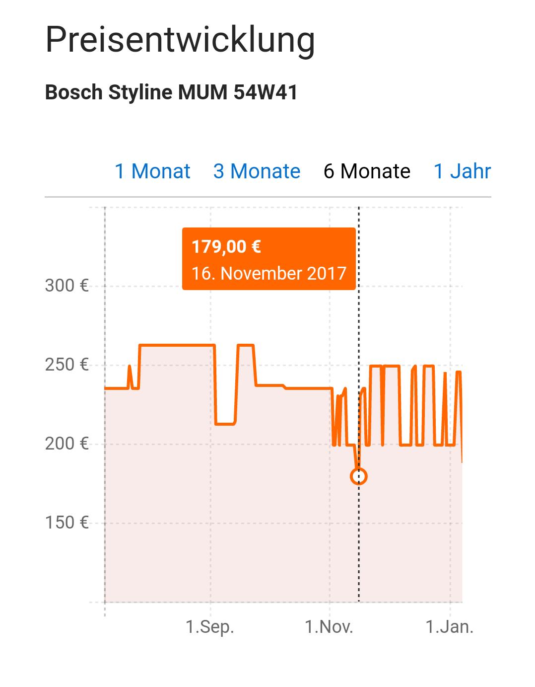 Küchenmaschine Media Markt ~ bosch mum 54w41 küchenmaschine weiß [mediamarkt de] mydealz de