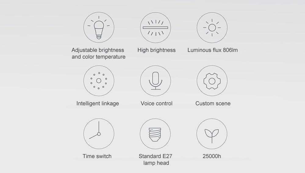 Xiaomi Aqara ZNLDP12LM (E27 LED Lampe | ZigBee | Warmweiß