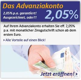 Tagesgeld ab 5.000 EUR mit  2,05% Zins bei monatl. Zinszahlung, macht durch Zinseszins 25,01% Rendite