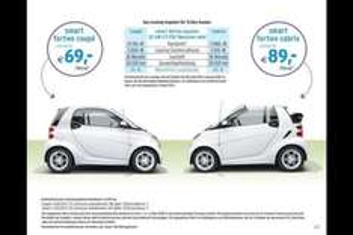 Smart Leasing 2013