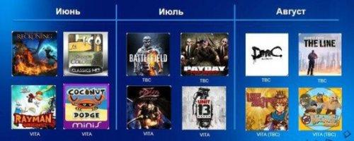 Playstation Plus: Die Gratis-Spiele im August 2013! DmC, Spec Ops, When Vikings Attack & Little King's Story