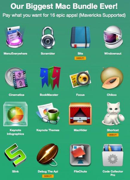 (MAC) Das Our Biggest Mac Bundle Ever von Paddle mit bis zu 16 Apps zum selbst bestimmten Preis