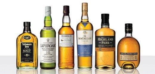 Offline: Guter Whisky bei Toom (Ardbeg, Talisker, Laphroaig, Cardhu, Glenmorangie, Highland Park etc.)