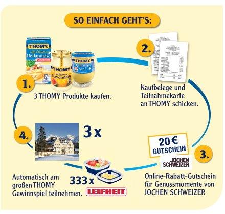 3 THOMY Produkte kaufen und 20€ Jochen Schweizer Gutschein erhalten