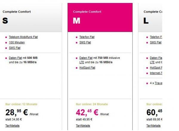 T-Mobile Online Verträge 10% Rabatt + Qipu!