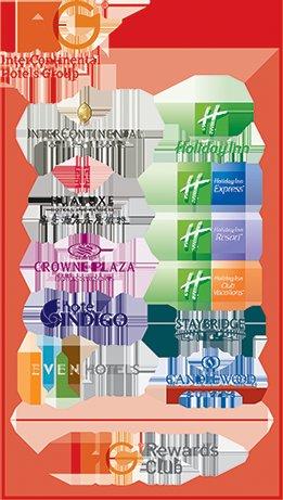 IHG Hotels in Europa zum Festpreis ab 25€ - 48h Sale - 25000 Zimmer Kontingent - 16.12-26.1.2014