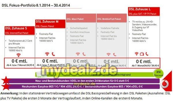 Vodafone DSL 50000 kostenlos zubuchbar (bei Verfügbarkeit)