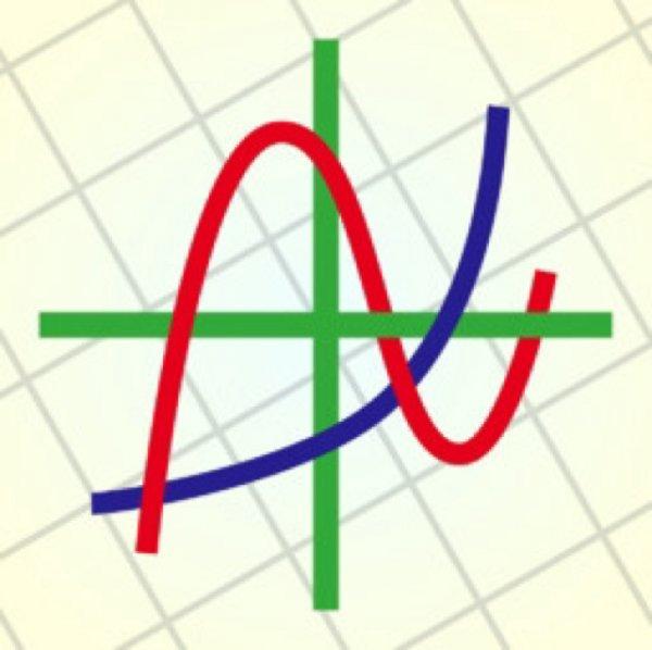 EzyGraphs kostenlos fürs iPhone und iPad