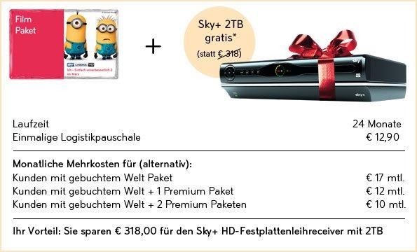 Sky+ HD-Festplattenleihreceiver gratis für Bestandskunden