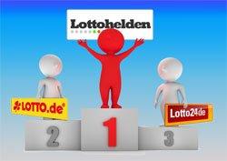 Gratis Lotto Tipp auf Lottohelden.de für Neukunden