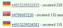 SMS ohne grossen Aufwand online empfangen -_- SMS-verification.com