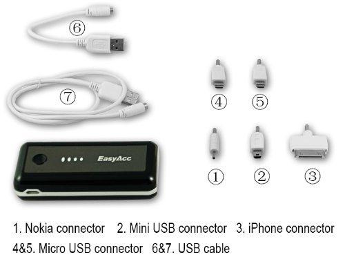 EasyAcc® 5600mAh PowerBank für 15,99 € statt 19,99 € oder 30% auf 8400 mAh Power Bank