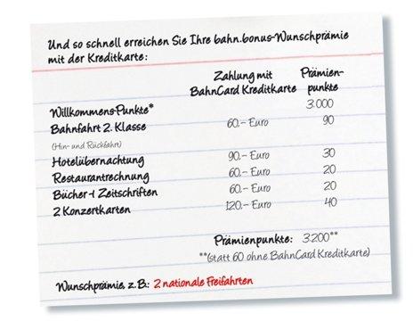 BahnCard Kreditkarte mit 3000 statt 1500 Punkten
