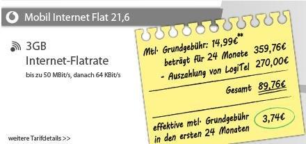 Vodafone 3GB LTE für rechnerisch 3,74 Euro