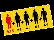 Bahn Quer durchs Land Ticket 8 € Sparen auf Ebay