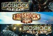 BioShock Triple Pack Steam Geschenk