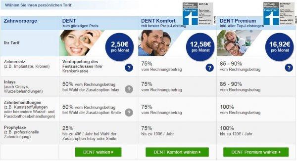 AXA Zahnzusatzversicherung für 18-20jährige mit 10€ Gewinn