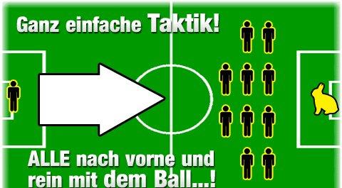 Fussball Manager 13 für 2,49€ Origin