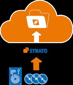 Strato HiDrive Media 100 GB Onlinespeicher für 1 Jahr - nur 1 € Aktivierungsgebühr
