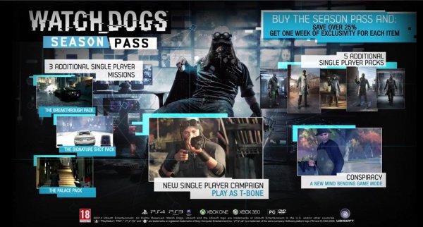 [UPLAY] Watch Dogs - Season Pass