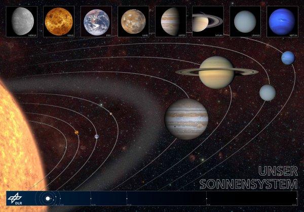 """ABGELAUFEN: Poster """"Unser Sonnensystem"""" (Hochglanz, A0)  [70x100 cm] kostenlos"""
