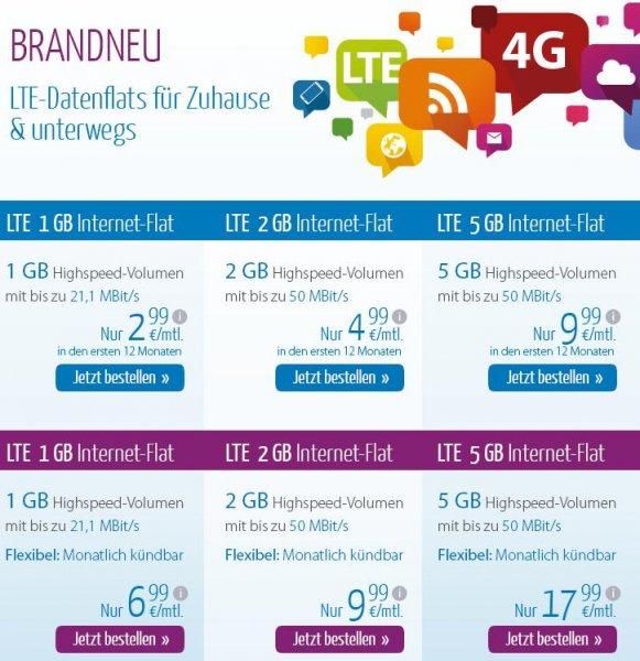 verschiedene O2 (eteleon) LTE (21,1 oder 50 MBit/s) Datenflat (1/2/5 GB) mit Telefonfunktion ab effektiv 6,24€ / mtl. - teilweise monatlich kündbar