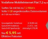 Vodafone Mobile Internet Flat (7,2Mbit/s) für maximal ~6€ pro Monat (bzw. effektiv kostenlos für Selbstständige) *UPDATE*