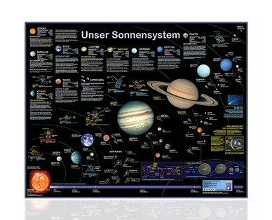 Ab morgen, 06.07. bei Aldi Süd: Wandkarten 105x132cm Sonnensystem, Erdzeitalter uvm. für 2,99€