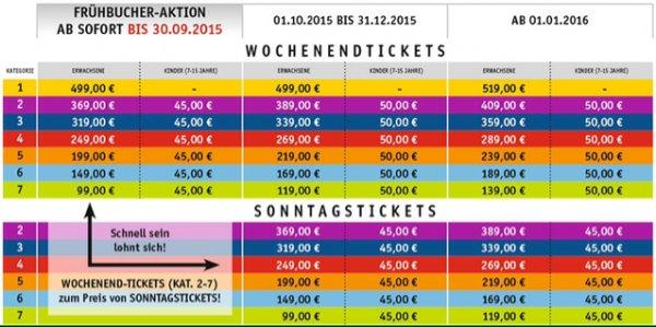 Formel 1 - Hockenheim 2016 Wochenende 99€