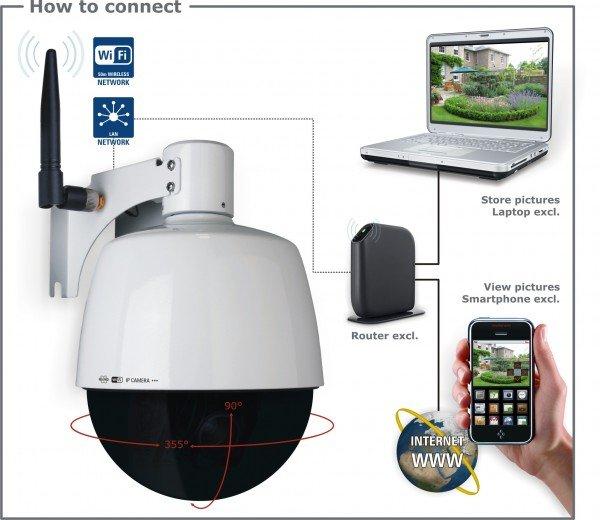 LAN, WLAN Netzwerkkamera 640 x 480 Pixel ELRO C904IP.2 @Conrad , Nächster Preis: 185,76