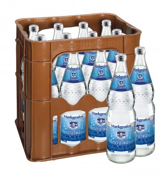 [evtl. Local Real Freiburg] Markgrafen Mineralwasser Klassik oder Medium für 1,20€/Kiste (3 für 2 Aktion)