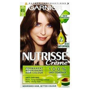 GzG Garnier Nutrisse gratis testen bis 30.11.15