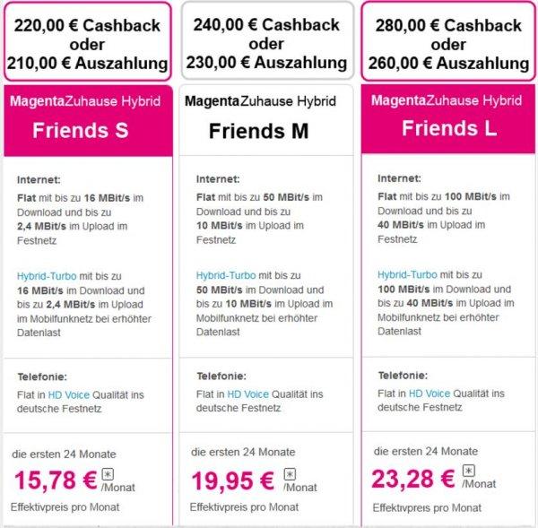 Wieder da! Telekom Magenta Zuhause (V)DSL & Hybrid Tarife extrem günstig - bis zu 280€ Cashback