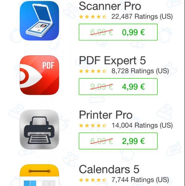 Readdle Discount 50% und mehr für 48 Stunden, auf Scanner Pro u.w.