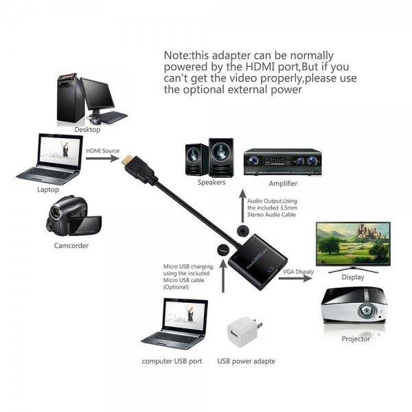 1080P HDMI auf VGA Kabel Adapter mit Audio Output Für PC Laptop DVD HDTV Power-Free (Schwarz) bei AMAZON
