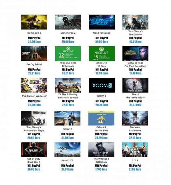10% PayPal Rabatt auf verschiedene PC Games bei GameLaden