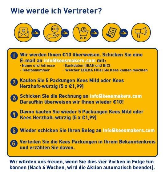 [Edeka Rhein Ruhr] mind. 5x Kees gratis, evtl. auch einfach 10 Euro geschenkt oder beides