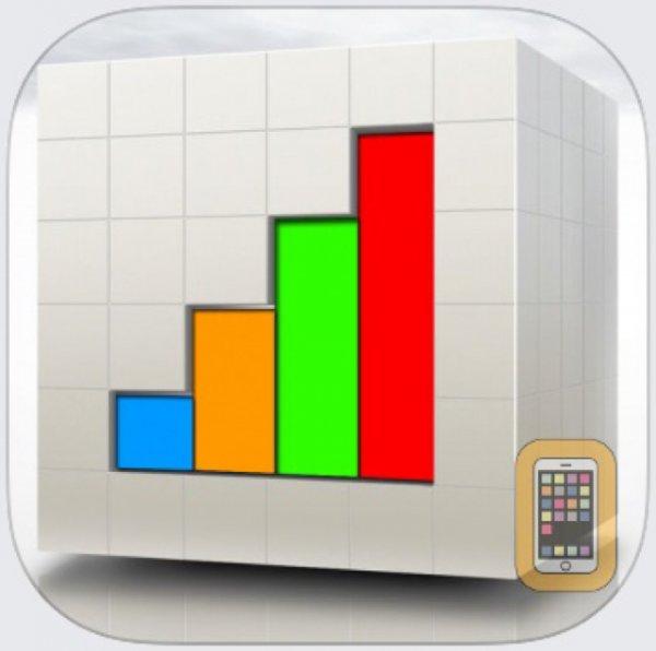 [iOS] TickWatcher BlockTrade Analyse App für Trader €0, statt €99,99