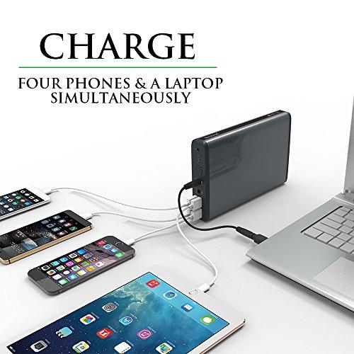 [Amazon.co.uk] MAXOAK 50.000mAh Powerbank (20V/12V/5V Ausgänge) für Laptops, Tablets und Smartphones für ca. 92€ statt 135,99€