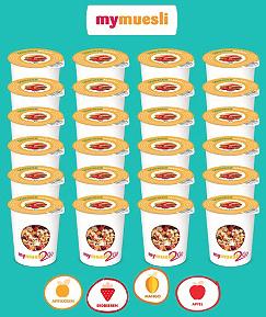 24 Portionen Sommermüsli 2Go von mymuesli für 27,90€ bei Vente-Privee (Preisvergleich sonst 12 Portionen für 23,80€)